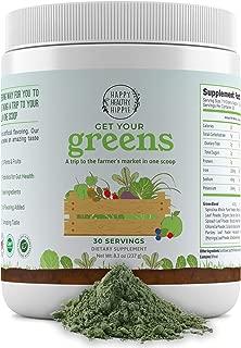 Best antioxidant blend green giant Reviews