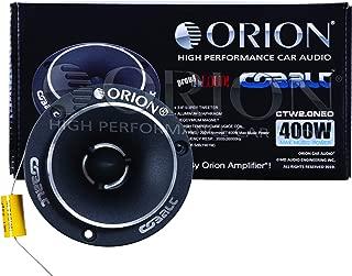 ORION CTW2.0 NEO Cobalt Series 3.8