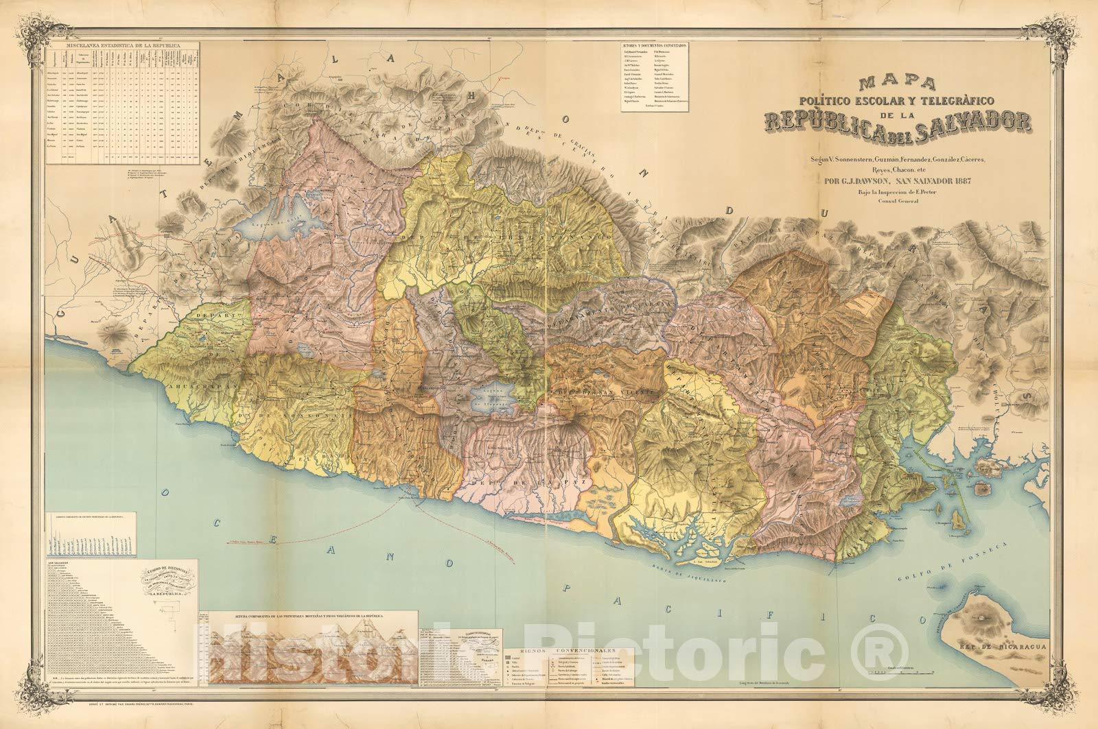 Amazon Com Historic Map Mapa Politico Escolar Y Telegrafico De La Republica Del Salvador First Map Of El Salvador 1887 Guillermo J Dawson Vintage Wall Art 64in X 44in Posters Prints