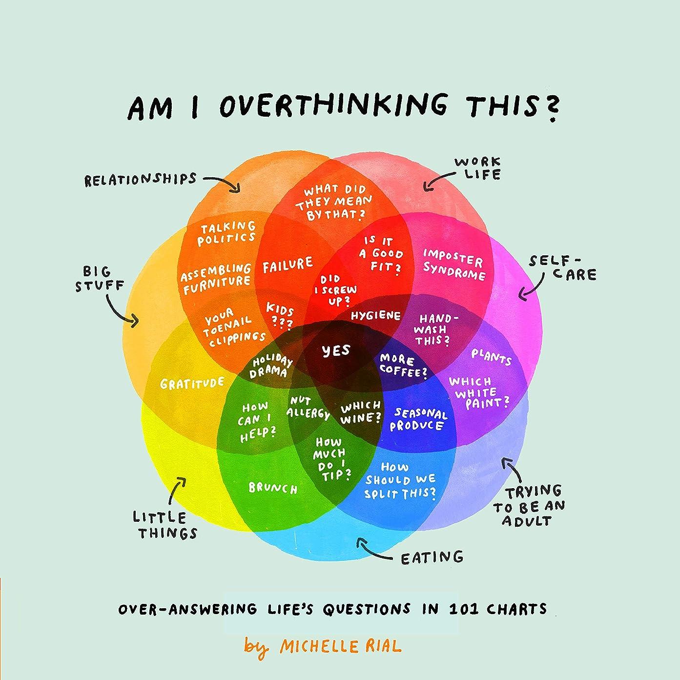 反論ゴム法王Am I Overthinking This?: Over-answering life's questions in 101 charts (English Edition)