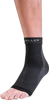 fat pad atrophy socks