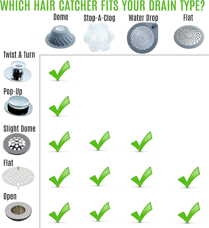 SlipX Solutions Stop-A-Clog Drain Protectors halten Haare von Drainagen fern Aqua, Kunststoff, 13 cm Durchmesser 2 Haarspangen pro Packung.