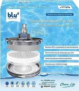 Ionic Shower Filter - Skin & Hair Care, Stop Hair Loss & Rejuvenate Your Skin - Rain Shower