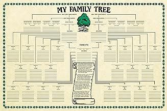 Best my genealogy tree Reviews
