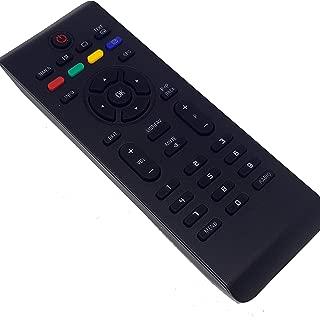 Amazon.es: philips mando distancia - TV, vídeo y home cinema ...