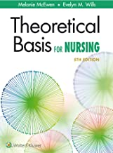 Theoretical Basis for Nursing PDF