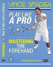 tennis forehand for beginners