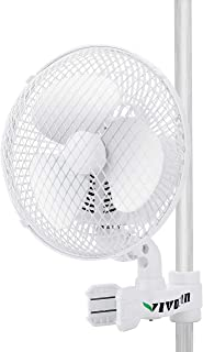 vornado 540b clip on fan