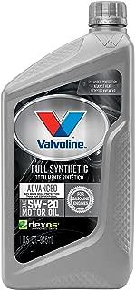 Valvoline Advanced Full Synthetic SAE 5W-20 Motor Oil 1 QT