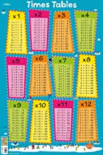 Collins Children's Poster – Times Tables