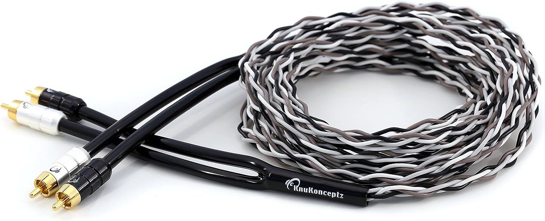 Popular popular KnuKonceptz Krux Audiophile 2M Interlaced 3D Copper Twisted sale Pair