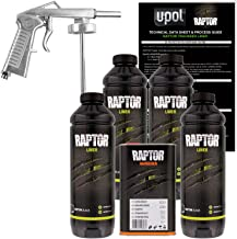 Best u pol raptor instructions Reviews