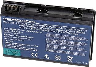Hubei 11.1V 5200mAh GRAPE32 GRAPE42 TM00741 TM00751 CONIS71 CONIS41 Laptop Battery for Acer TravelMate 5220 5520 5310 5320 5330 5710 5720 7220 7320 7520 7720 Acer Extensa 5210 5220 5230 5420