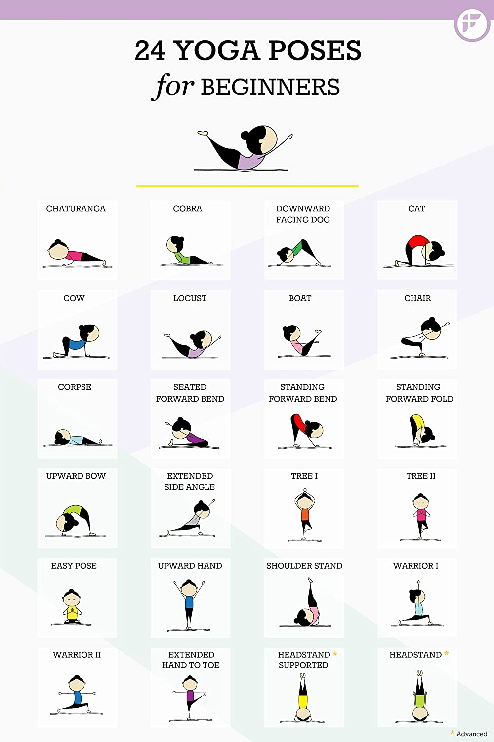 Fitwirr 50 Yoga Poses for Beginners   Yoga Kids Laminated Poster ...
