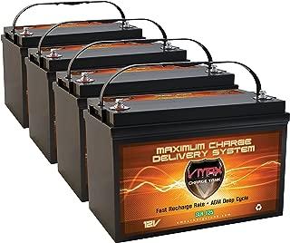 VMAX Solar VMAXSLR125-4 AGM Solar Battery (4 x SLR125 VMAX Batteries)