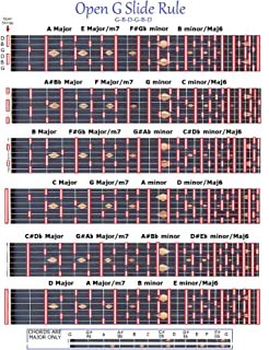 OPEN G SLIDE RULE CHART - GBDGBD - LAP PEDAL STEEL SLIDE GUITAR