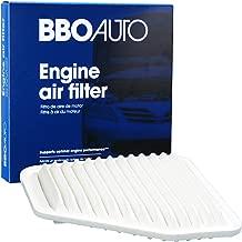 Best mass air filter Reviews