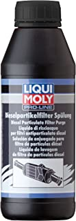 Liqui Moly 5171 Diesel Particulate Filter Purge Fluid - 500 ml
