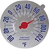 Top 10 Best Thermometers of 2020