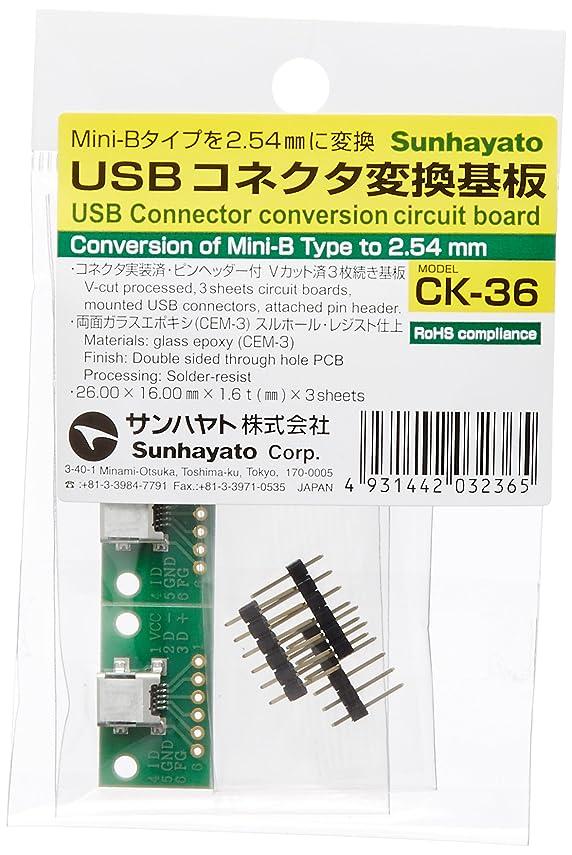 驚くばかり予定モンゴメリーサンハヤト USB用変換基板 CK-36