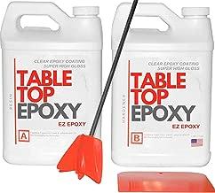Best scratch resistant epoxy Reviews