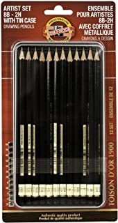 Koh-I-Noor Toison d'Or Graphite Pencil Artist Set, 12 Pencils Per Tin and Blister Carded (FA15021112BC)