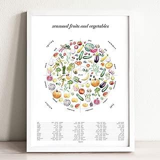 Best seasonal vegetables poster Reviews