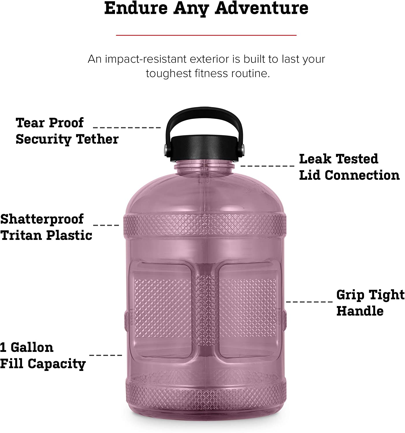 Blue Includes 3 Leakproof Lids Carrying Bag and Cleaning Straw Geo Sports Bottles 1 Gallon BPA Free Reusable Leakproof Wide Mouth Sports Water Jug Bottle with Handle