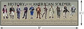 History of The American Soldier Poster - 11 3/4