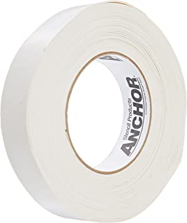 Best impact stripping tape Reviews