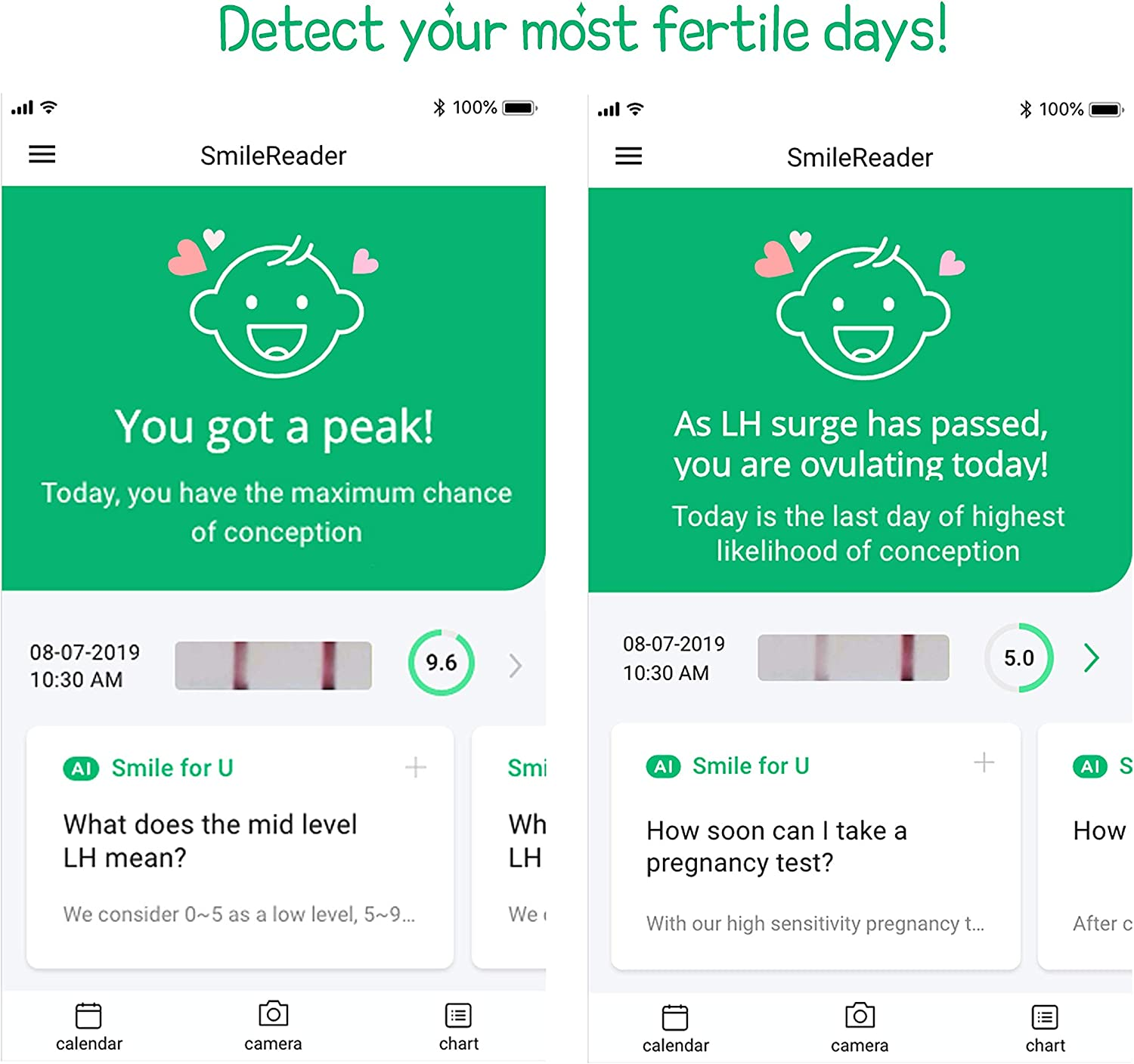 SmileReader 30 Ovulation Test Strips & 10 Pregnancy Test Strips | Track Your Fertility and Ovulation Schedule | Bonus Free App for iOS and Android (30LH + 10HCG)