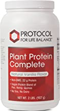 Best click coffee protein powder Reviews