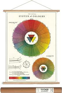 Cavallini Papers Vintage Style Decorative Poster & Hanger Kit 20 x 28, 20