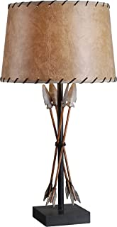 Best southwestern table lamps Reviews