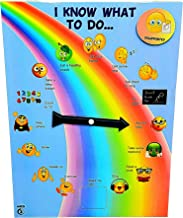 I Know What To Do Feeling/Moods Poster: 20 Different Moods/Emotions; Educational/Learning Tool; Autism; ADHD; Helps Kids I...