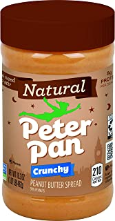 Best peter pan themed food Reviews