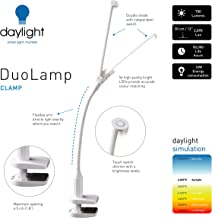 DAYLIGHT ON1510 Led Duo Clamp Lamp
