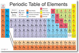 PosterEnvy Periodic Table of The Elements - Science Chemistry Classroom Poster