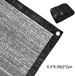 Best greenhouse shade netting 2m wide Reviews