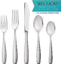 Best designer spoon set Reviews
