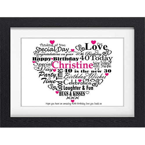 40TH BIRTHDAY GIFT PRESENT PERSONALISED WORD ART PRINT TYPOGRAPHY UNFRAMED