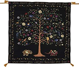 Ten Thousand Villages Embroidered Cotton Hanging Dreamscape Featuring Tree of Life, Flowers, Monkeys, Peacocks, Birds, Elephants 39