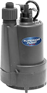 Best Water Turbine Pump Sump Pump Review [September 2020]