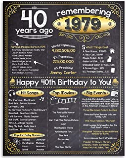 40th Birthday Poster (Forty, 40) - Remembering The Year 1979-11x14 Unframed Art Print - Makes a Perfect Birthday Decoration Under $15