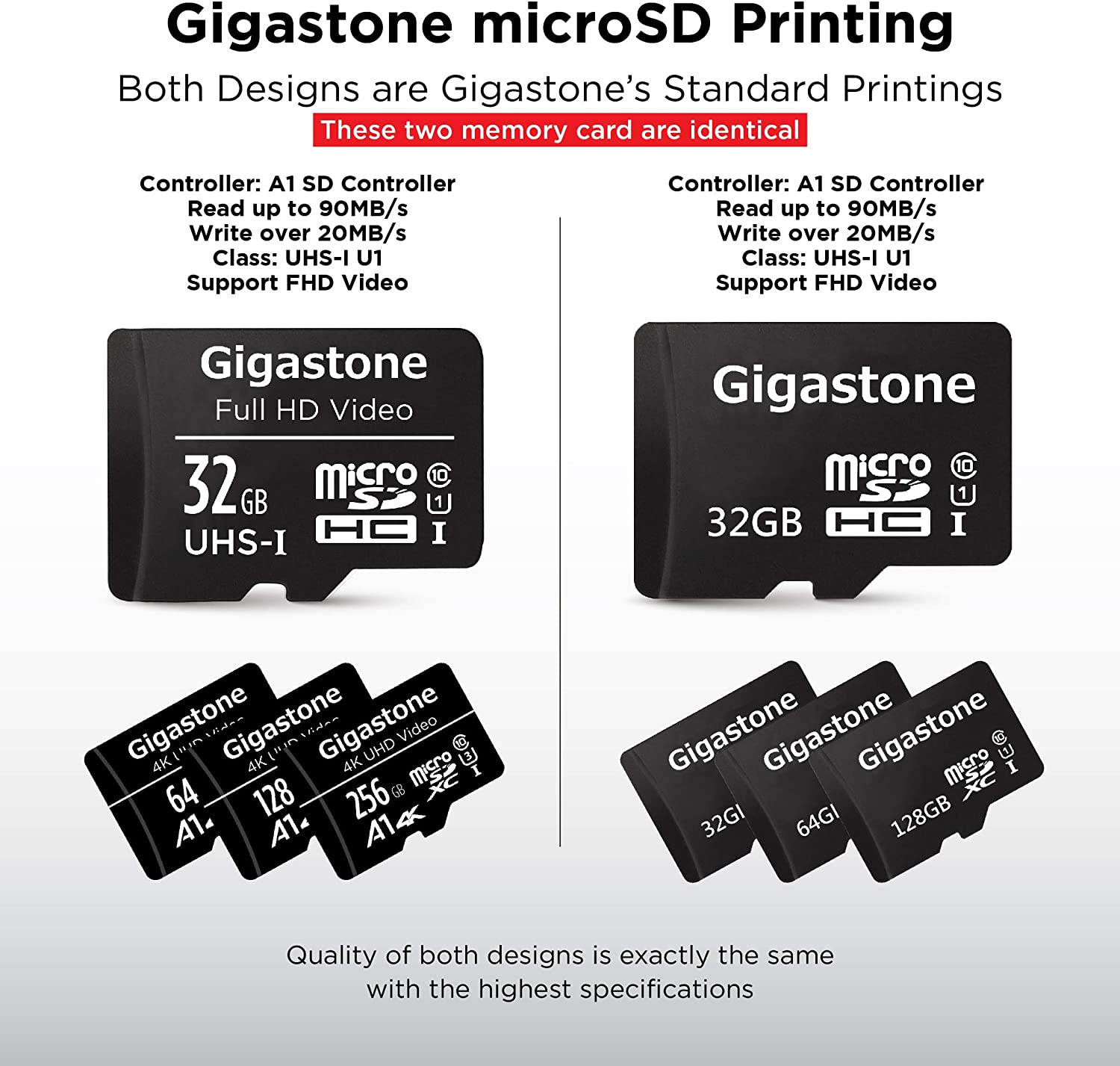 Gigastone 32GB 5-Pack Micro SD Card, Full HD Video, Surveillance Security Cam Action Camera Drone, 90MB/s Micro SDHC UHS-I U1 C10 Class 10