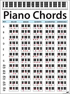 Large Piano Chord Chart Poster. Perfect for Students and Tea