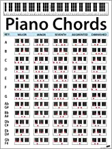 full piano keys chart