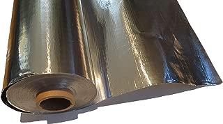 smart meter shielding material
