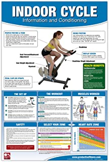 Indoor Cycle Poster/Chart, Spinning Chart, Spin Chart, How t