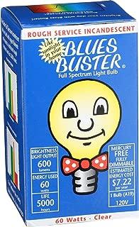 blues buster bulbs
